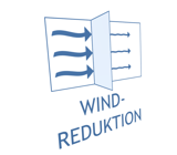 Windreduktion